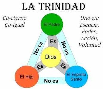 La Gloria sea, Para el Padre, y El Hijo y El Espiritu Santo